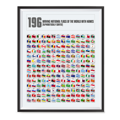 Ezposterprints - 196 Waving National Flags of The World With Names Poster ambiance display photo sample