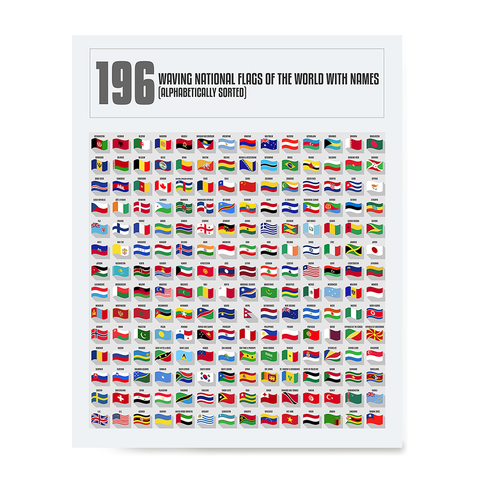 Ezposterprints - 196 Waving National Flags of The World With Names Poster