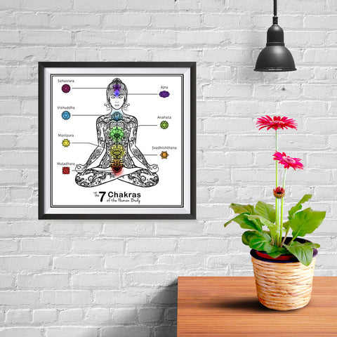 Ezposterprints - The 7 Chakras of the Human Body Poster - 10x10 ambiance display photo sample