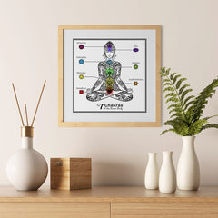 Ezposterprints - The 7 Chakras of the Human Body Poster - 12x12 ambiance display photo sample