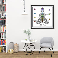 Ezposterprints - The 7 Chakras of the Human Body Poster - 32x32 ambiance display photo sample