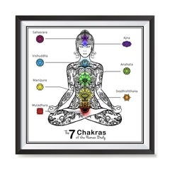 Ezposterprints - The 7 Chakras of the Human Body Poster ambiance display photo sample