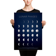 Lunar Phases Canvas Print