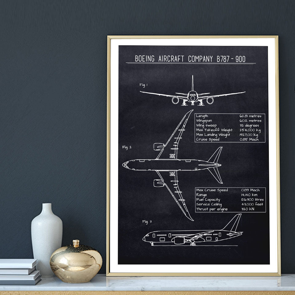 Boeing Poster