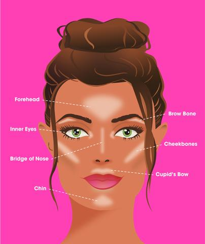 How to Apply Contouring & Highlighting