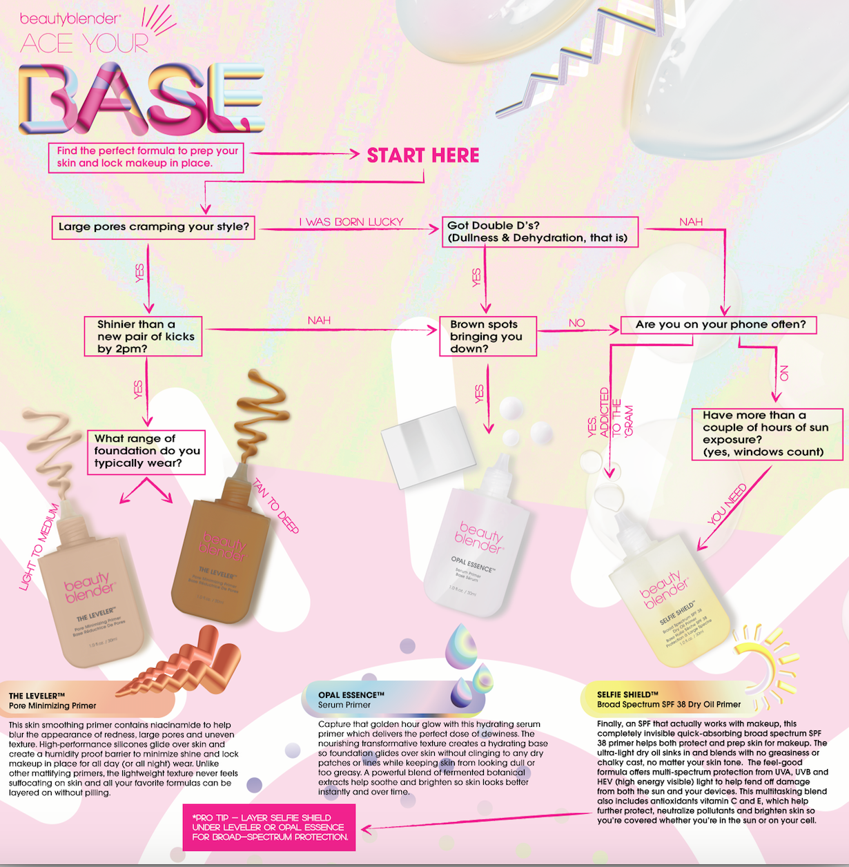 how to choose a makeup primer