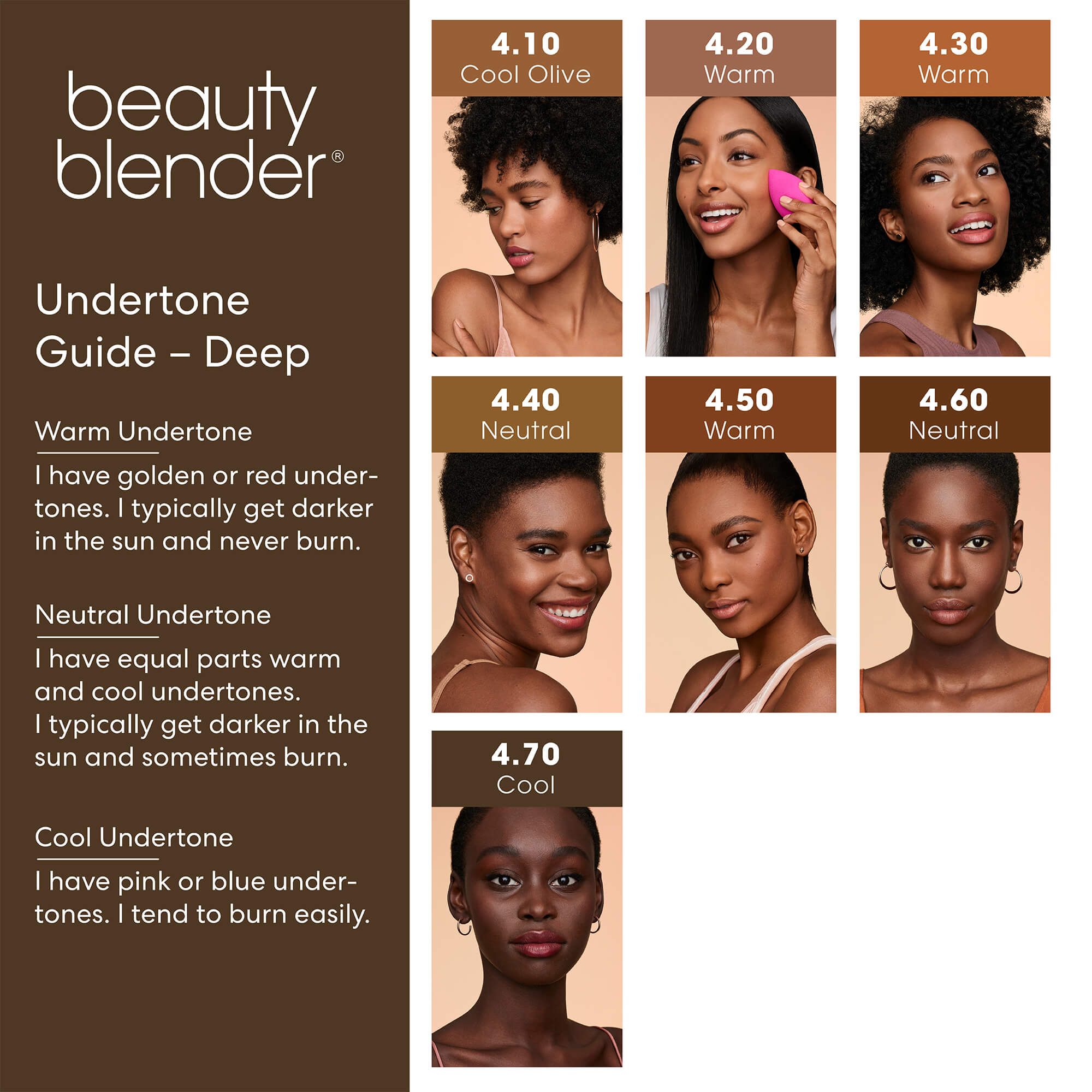 Covergirl Foundation Shades Chart The Future
