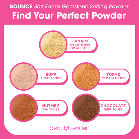Find Your Best Setting Powder
