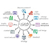 Search Engine Optimisation (SEO) - Deluxe
