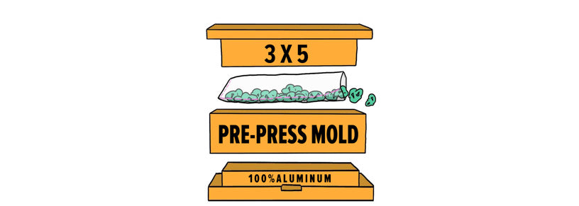The Press Club How To Use 3 x 5 Pre Press Mold