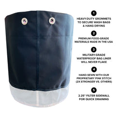 THE PRESS CLUB BEST QUALITY WASH BAGS