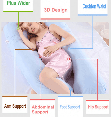 support of pregnancy pillow