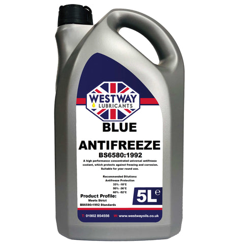 Antifreeze Blue Concentrate BS6580:1992