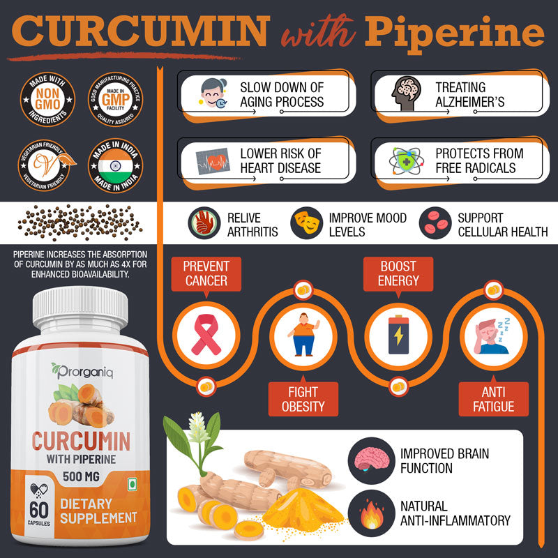 curcumin with piperine supplement