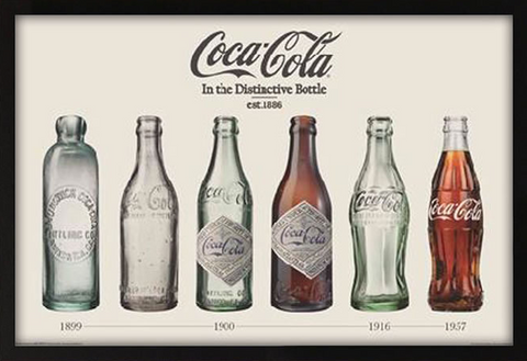 Coca-Cola Evolution Framed Artwork