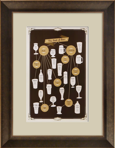 Vintage Beers Framed Artwork