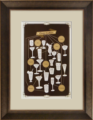 Vintage Cocktails Framed Artwork