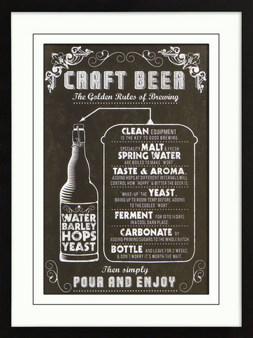 Craft Beer Framed Artwork