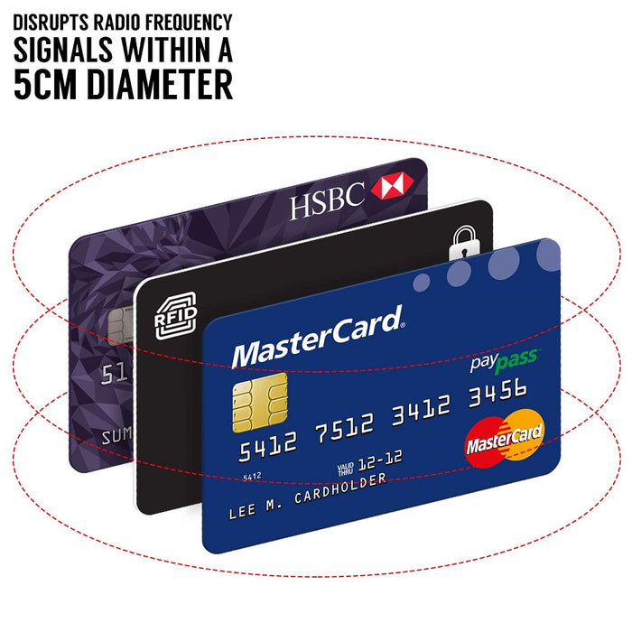 Savisto RFID Blocking Cards