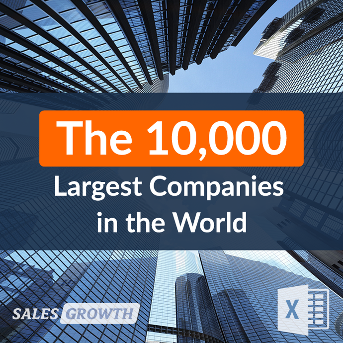 The 10,000 Largest Companies in the World