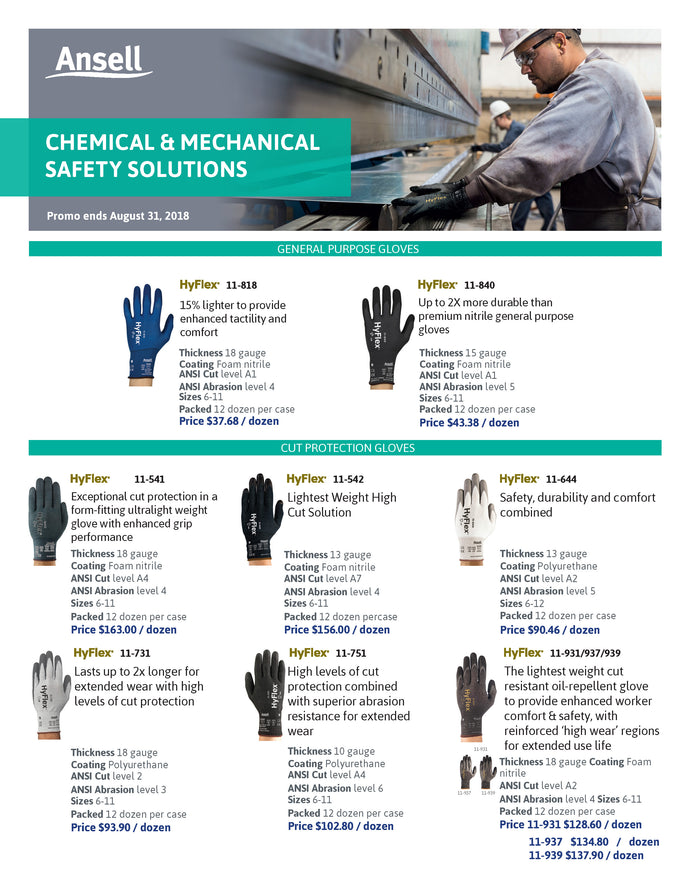 Ansell Chemical & Mechanical Safety Solutions
