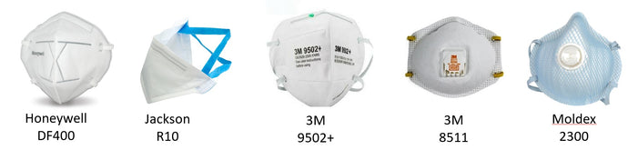 A&M Secures Inventory of N95 Respirator Masks