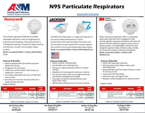 Select from These N95 Respirators