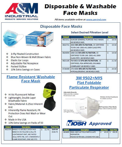 Disposable Masks and N95 Respirators