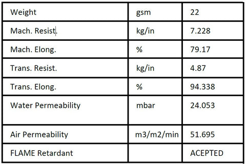 Disposable Mask specifications