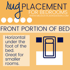 Infographic showing a rug placement under the foot of the bed only.