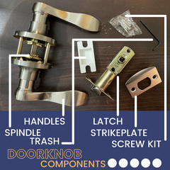 Image shows all of the various components that make up a door knob system.