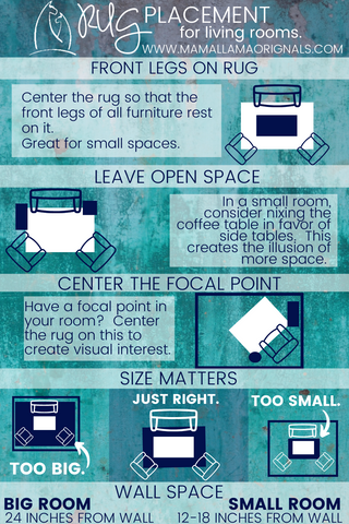 Infographic showing how to place a rug in a living room.