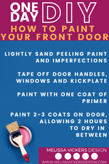 Same image as article header, but this one lists all the steps needed to paint your front door.