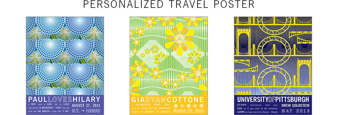 personalized travel posters