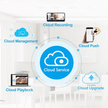 Foscam Cloud Service Common Plan - Video Recordings in the Cloud & Never miss an event