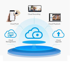 Foscam Cloud Service Common Plan - Video Recordings in the Cloud & Never miss an event - Foscam