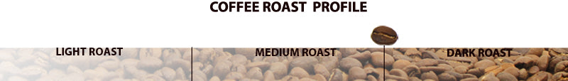 Reborn Coffee Brazil Decaf Coffee Bean-3 months Gift Subscription
