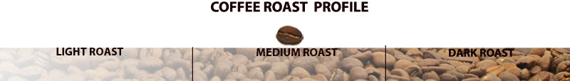 Guatemala Medium Roast Coffee Bean-3 months Gift subscription