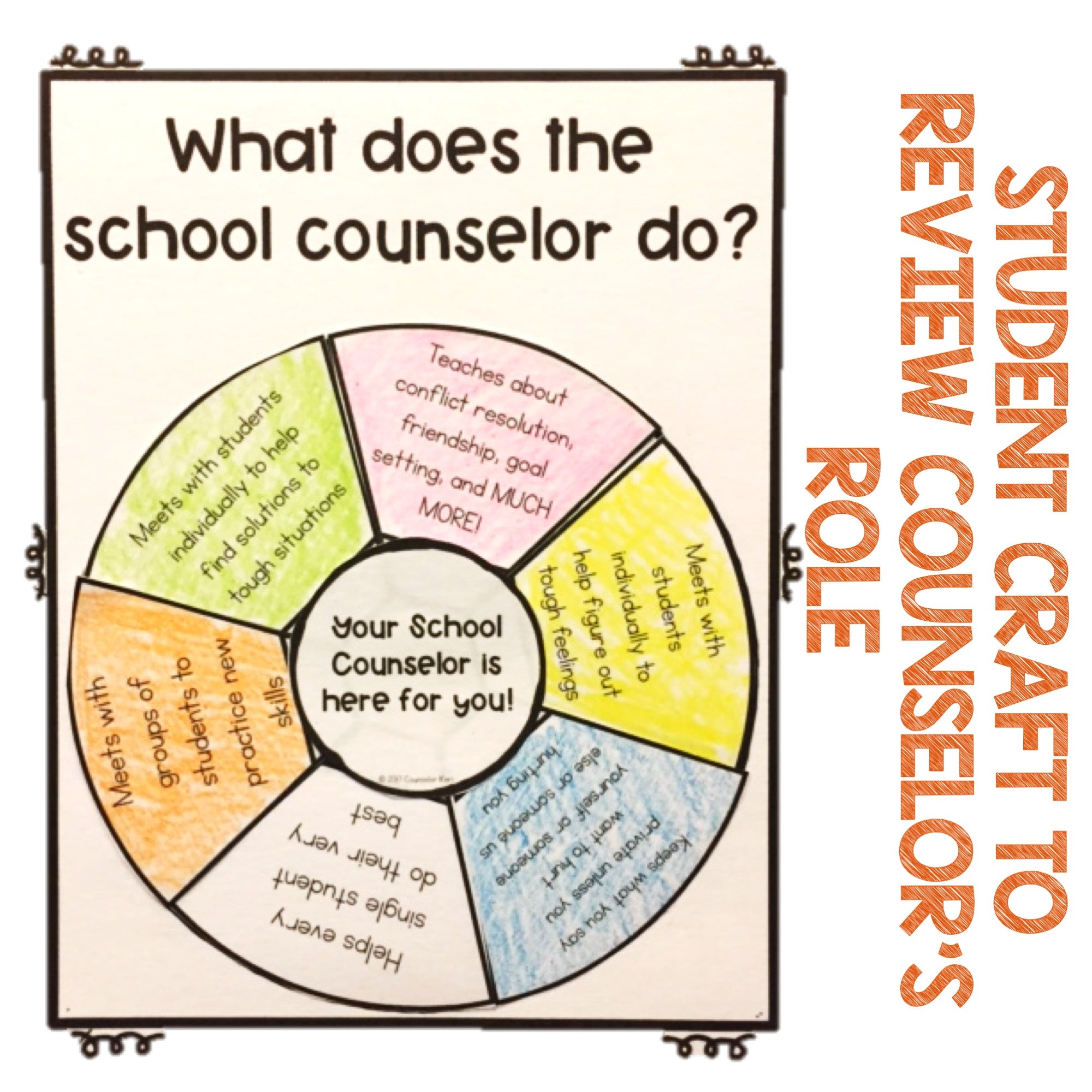 This is a graphic of Fan School Counseling Activities