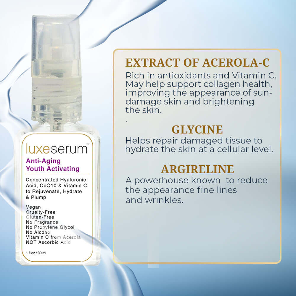 Anti-Aging and Youth Activating Serum-For Face & Eyes.