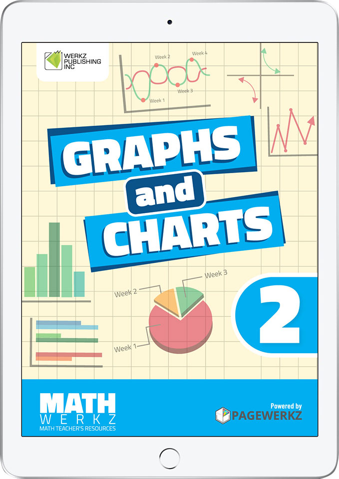 Math Werkz Graphs and Charts 2
