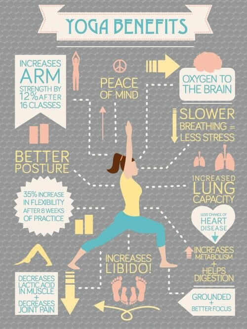 5 Wonderful Benefits of Yoga