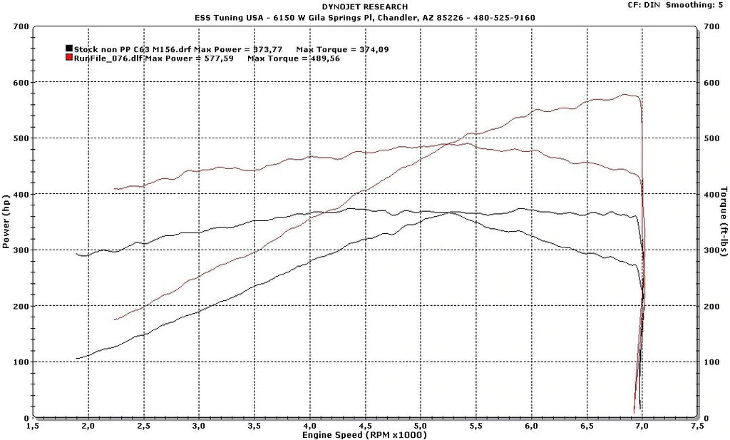 ESS Tuning - ESS M156 6.2L AMG Twin Screw Supercharger System (ESSM1566)