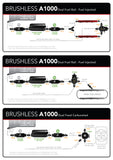 Aeromotive - Brushless A1000 Signature Pump (11183)