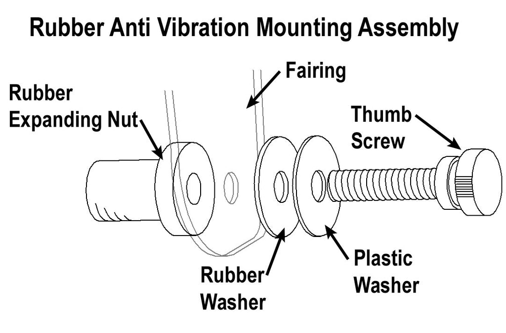 Fairing Mount Rubber Expanding Nuts