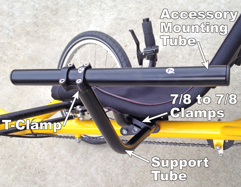 Terratrike SeatSide Mount Kit (Bottom of Seat)