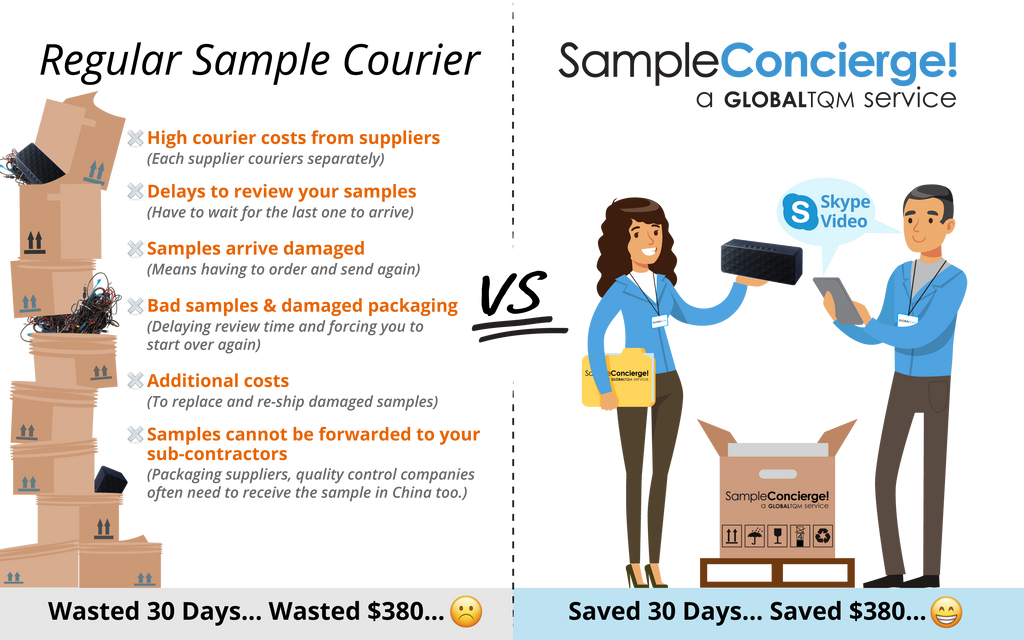 GlobalTQM Sample Concierge