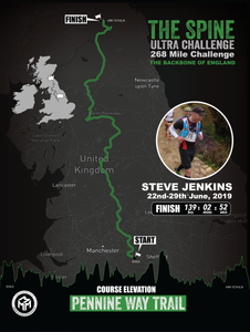 The Spine Ultra Challenge