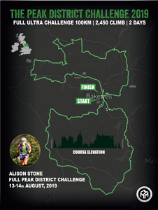 Peak District Ultra Challenge