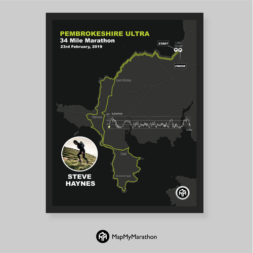 Pembrokeshire Ultra Challenge
